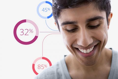 Homem sorrindo com representações gráficas de porcentagem ao lado Facebook Audience Insights