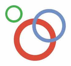 Círculos (Google+)